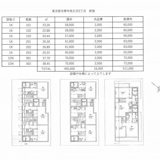 【新築アパート】大学等多数 京王線・小田急線「永山駅」(土地+建物総額)  画像2